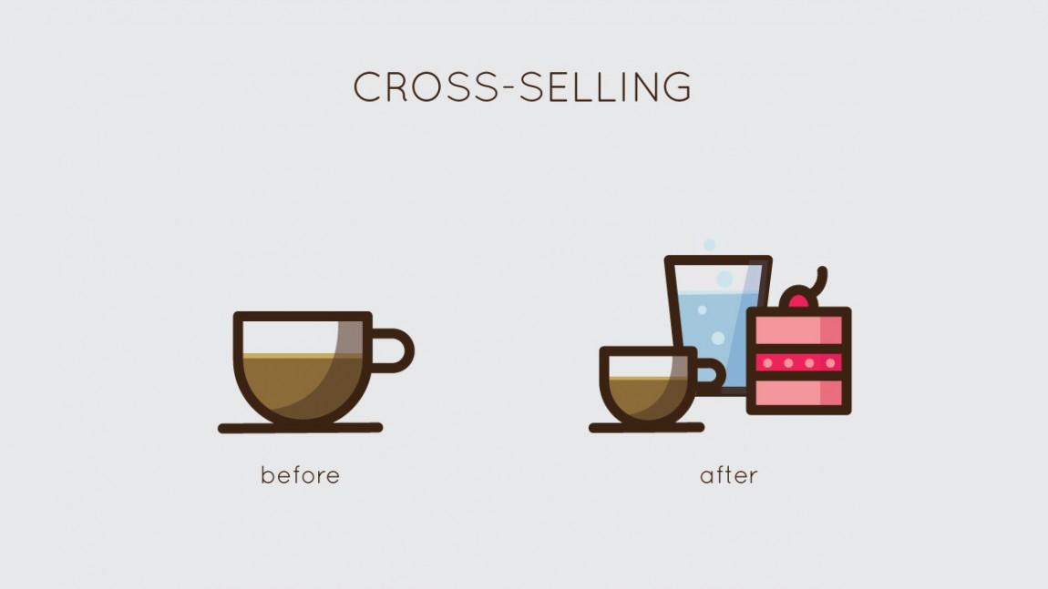 Cross-Selling. A sua Agência de Intercâmbio usa essa técnica?