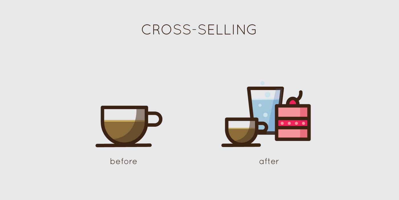 crosselling