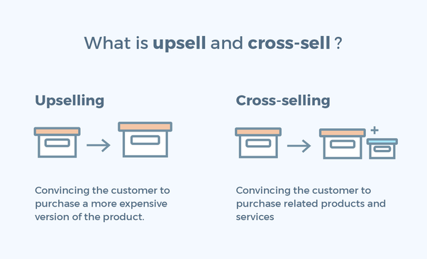 upsell cross sell